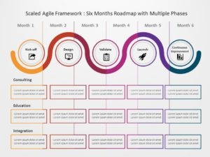 Scaled Agile Framework 01