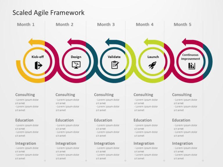 Scaled Agile Framework 02