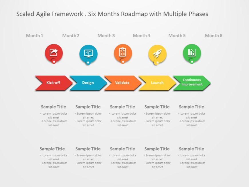 Scaled Agile Framework 03
