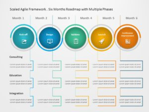 Scaled Agile Framework 05