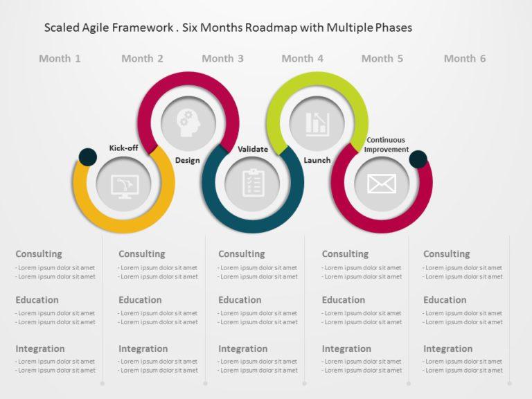 Scaled Agile Framework 06