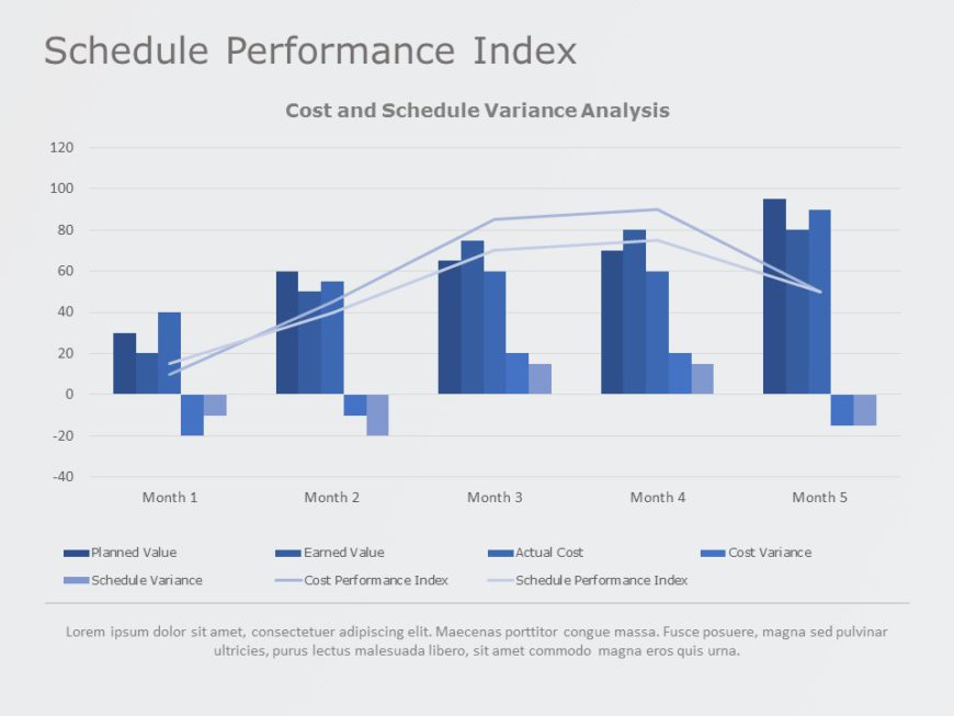 Schedule Performance Index 02