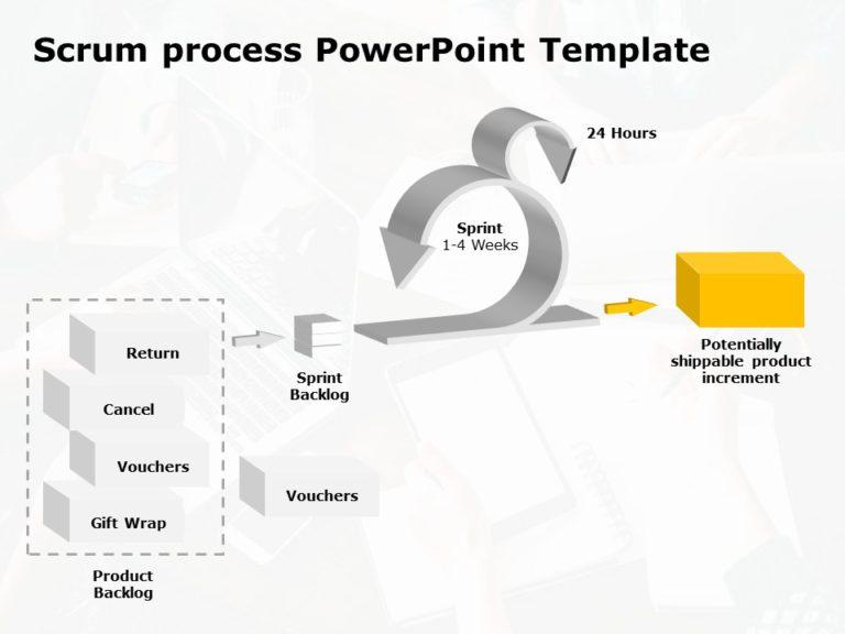Scrum Process 01