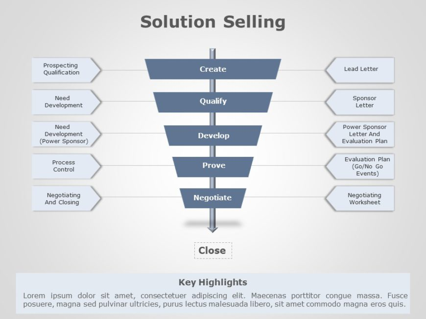 Solution Selling 01