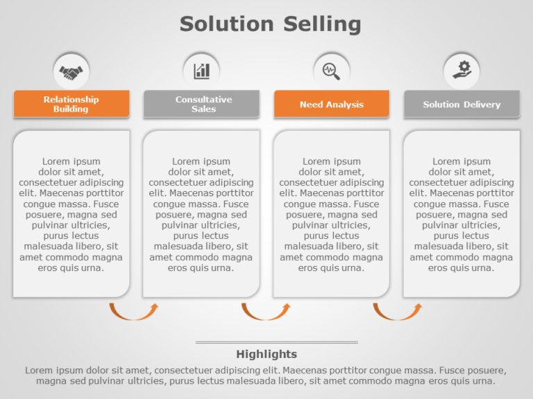 Solution Selling 04