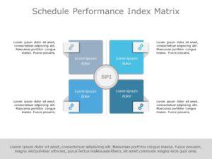 SPI Matrix