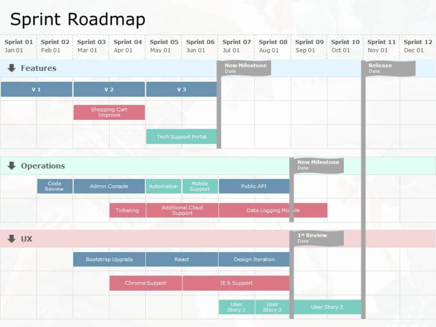 Sprint Roadmap