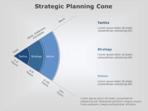 Strategic Planning 01