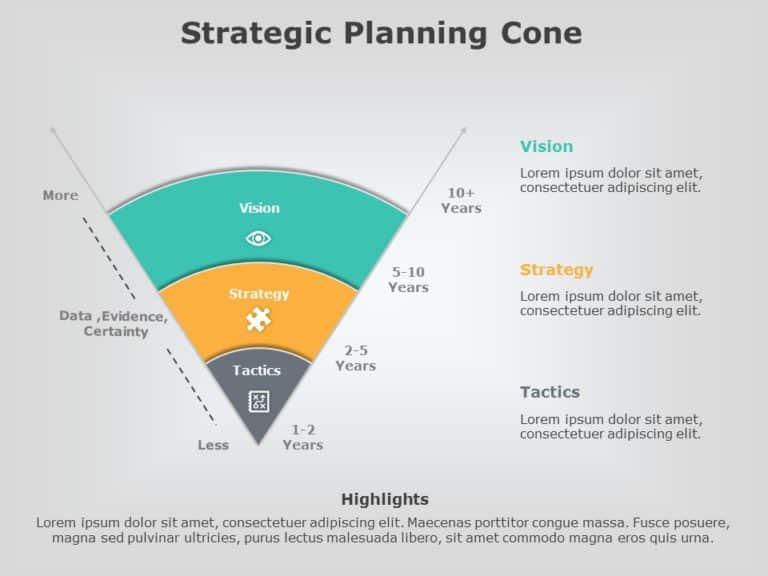 Strategic Planning Cone 01