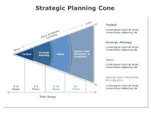 Strategic Planning Cone 02