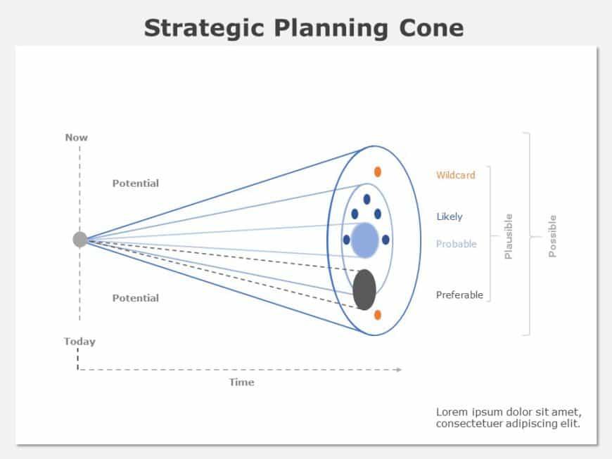 Strategic Planning Cone 03