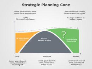 Strategic Planning Cone