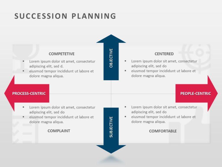 Succession Planning 02