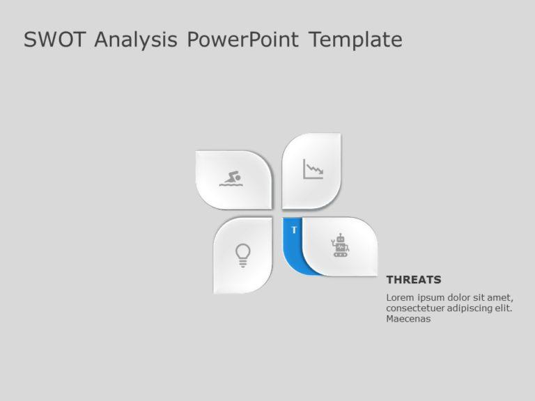 SWOT Analysis Animation