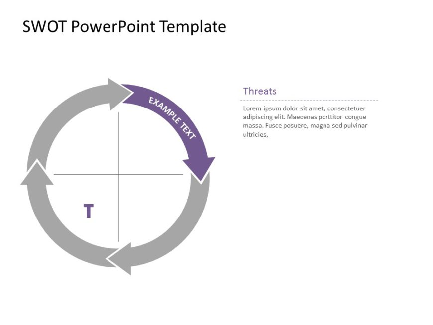 SWOT Example Animation