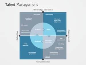 Talent Management 02
