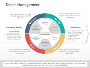Talent Management 03