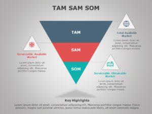 TAM SAM SOM 05