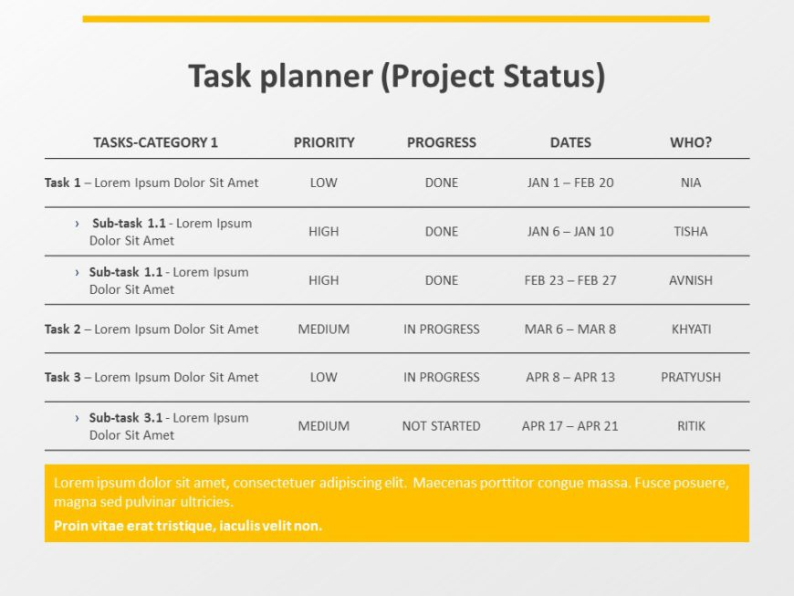 Task Planner & Project Status