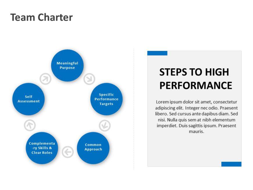 Team Charter 05