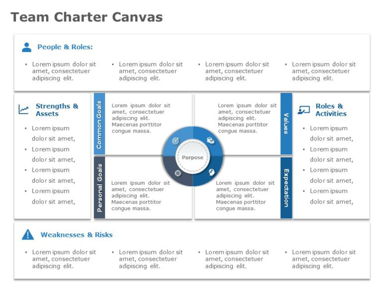 Team Charter Canvas