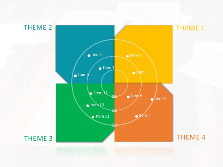 Theme Based Roadmap