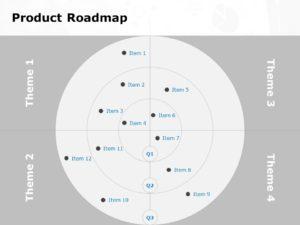 Theme Product Roadmap