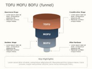 Tofu Mofu Bofu 02