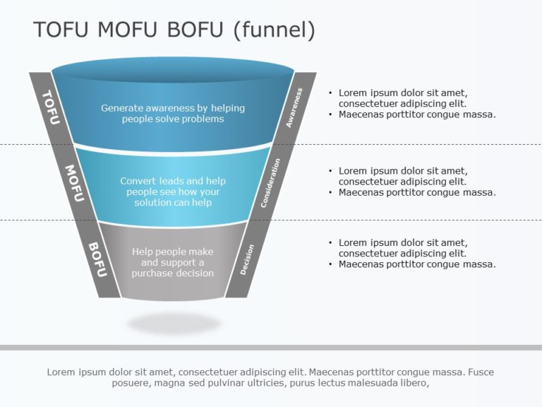 Tofu Mofu Bofu 03