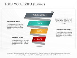Tofu Mofu Bofu 05