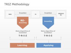 TRIZ Methodology 02