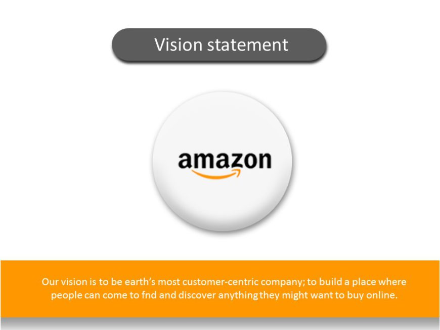 Vision Statement Amazon