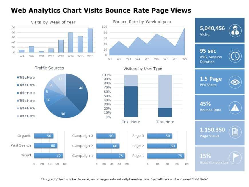 Web Analytics Dashboard 02