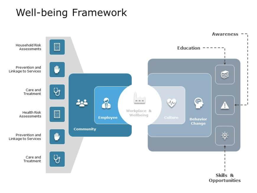 Well Being Framework 01