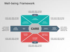 Well Being Framework 02