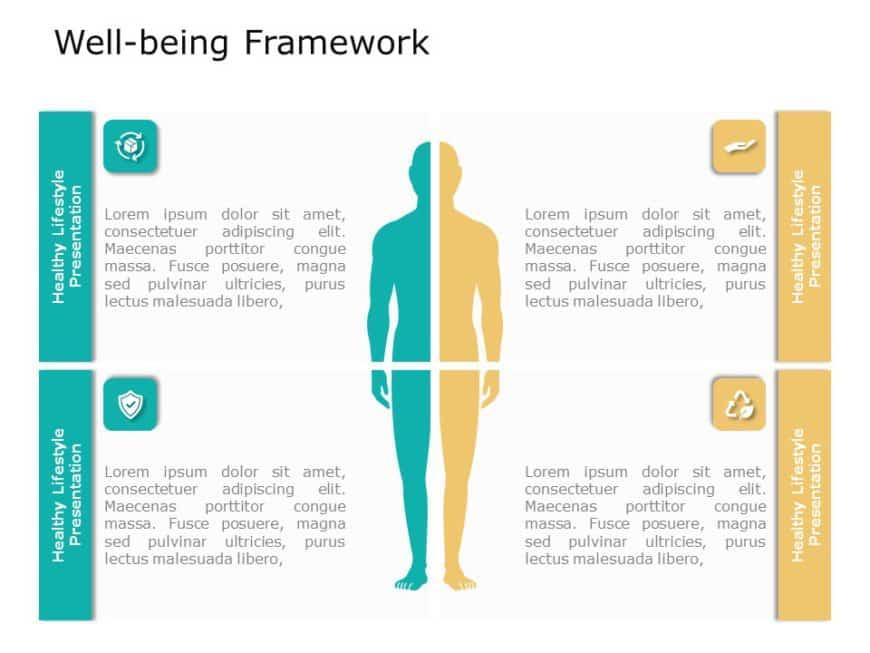 Well Being Framework 03