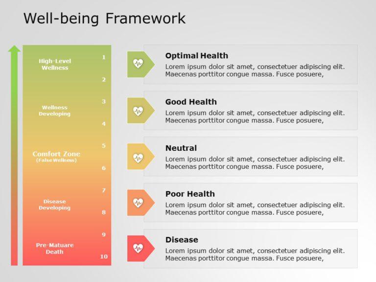 Well Being Framework 06