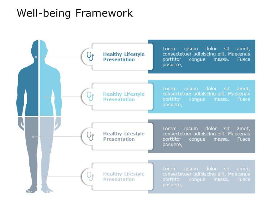Well Being Framework 07
