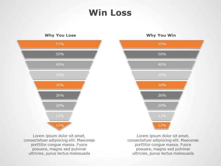 Win Loss 02