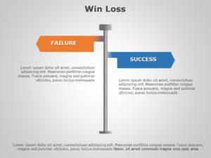 Win Loss 03