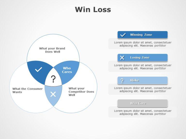 Win Loss 04