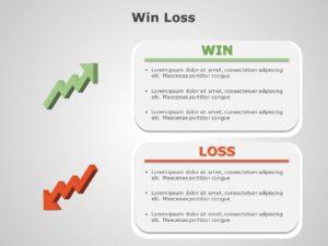 Win Loss 05