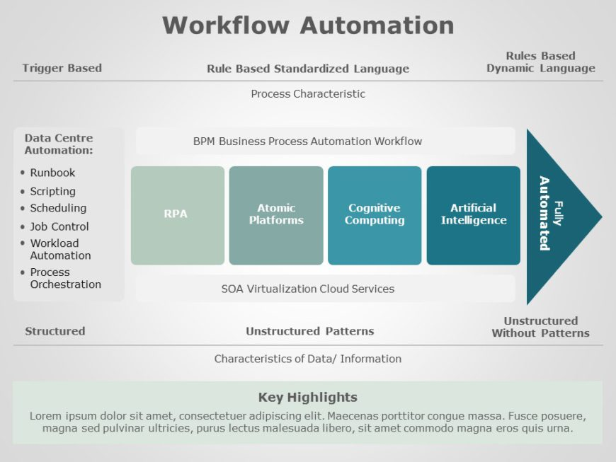 Workflow Automation 04