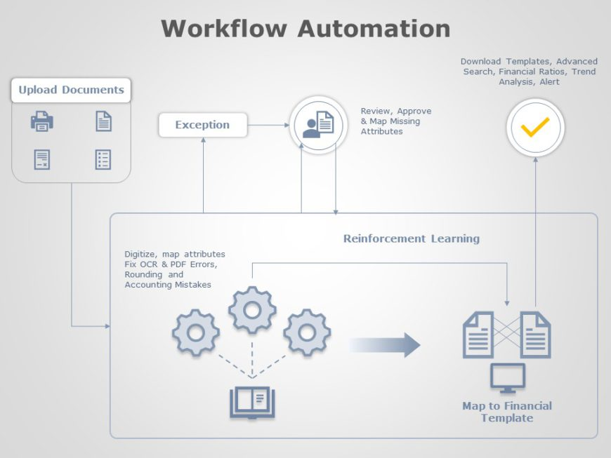 Workflow Automation 05