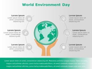 World Environment Day 01