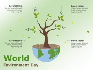 World Environment Day 02