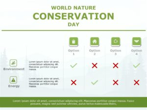 World Nature Conservation Day 02