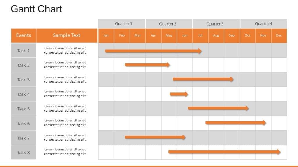 Quarterly Gantt Chart Template