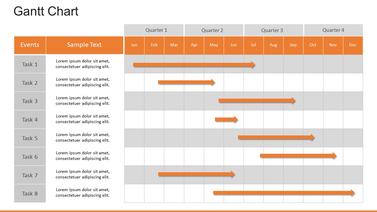 Quarterly Gantt Chart Template