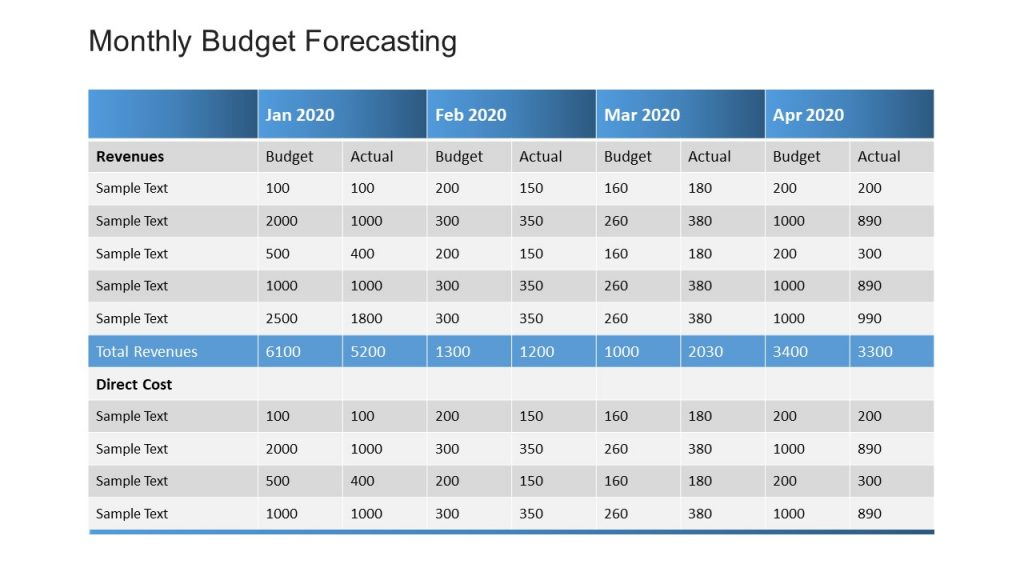 Monthly Budget Forecasting Template